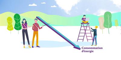 Vidéo RÉGION BOURGOGNE-FRANCHE-COMTÉ - Présentation du dispositif Territoires à Énergie Positive (TEPOS)