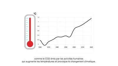 Vidéo VOICE OVER   Animation sur le climat